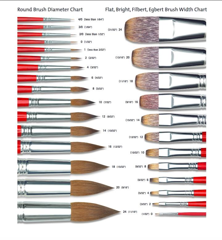 brush type_1